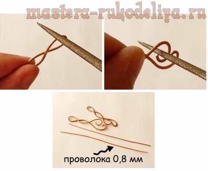 Мастер-класс по технике Wire Wrap: Капельки на проволоке