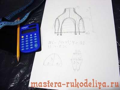 Мастер-класс: История одного абажура