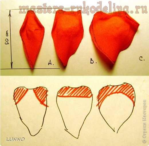 Мастер-класс по флористике: Аленький цветочек из креповой бумаги