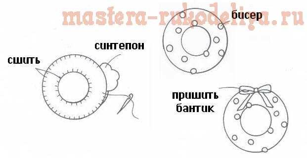 Мастер-класс: Ёлочные игрушки из фетра
