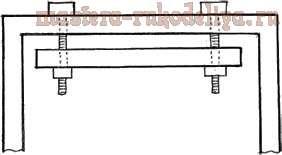 Мастер-класс: Изготовление рамы для ткачества