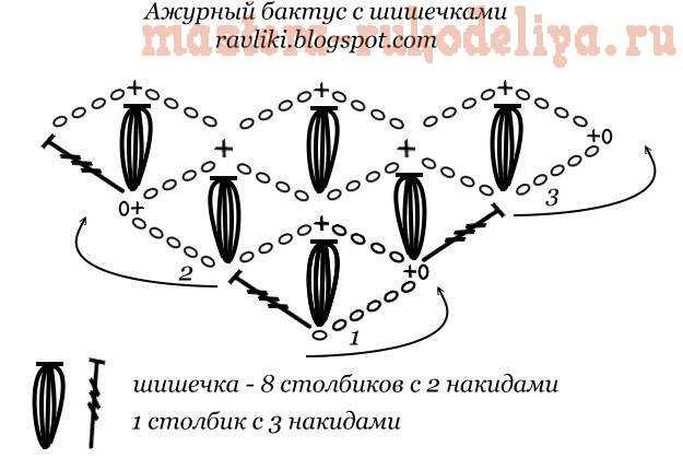 Вязание крючком: Ажурный бактус с шишечками