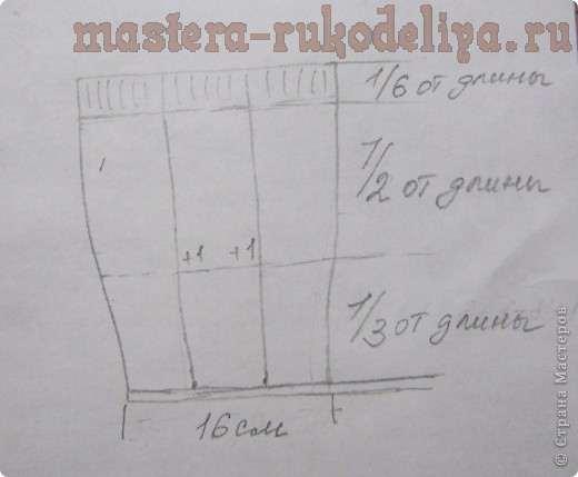 Мастер-класс по вязанию спицами: Экспресс-следочки