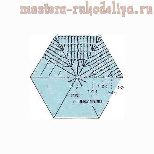 схема вязания крючком тапочки из шестиугольных мотивов