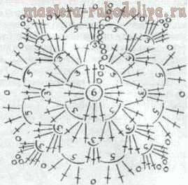 схема вязания тапочки из квадратов