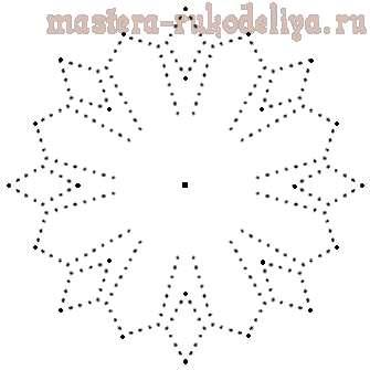 Изонить: Схема для вышивки на CD-диске 13