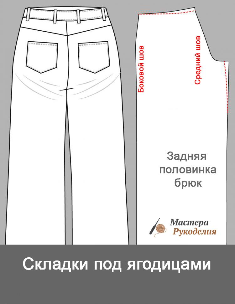 13 основных дефектов посадки брюк и способы их устранения