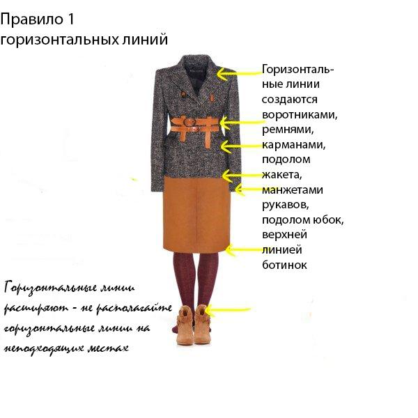 3 правила горизонтальных линий в одежде