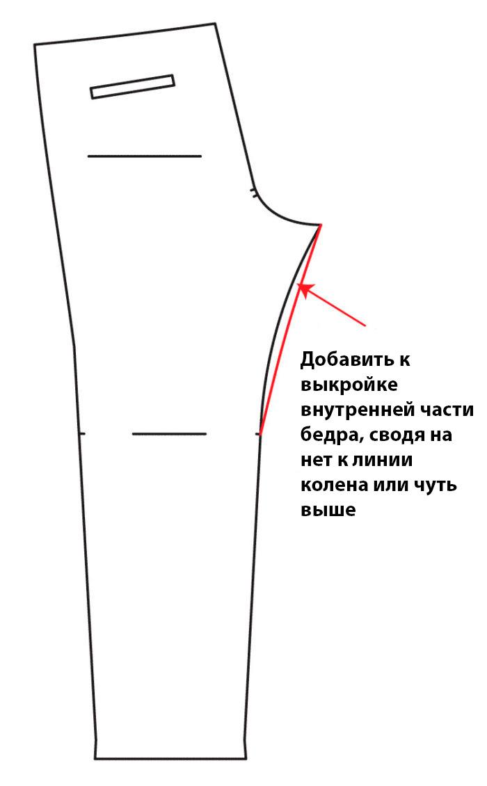 Как скорректировать дефекты посадки брюк